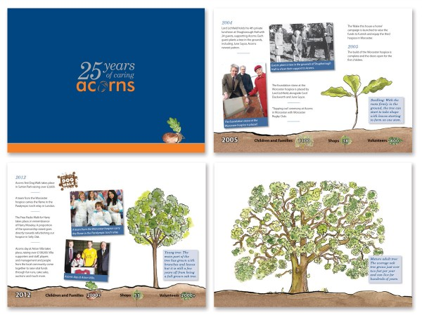Acorns-25th-brochure